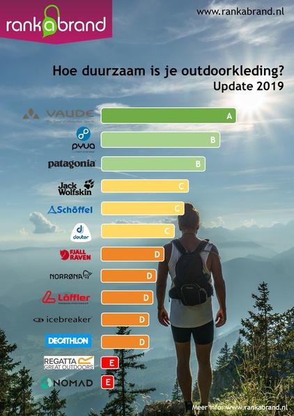 f.eu1.jwwb.nl_public_z_c_i_temp-uhxpfwlqjccxjkiltetr_0sxyqj_GroeneAvonturier-RankaBrand-Sporte...jpg